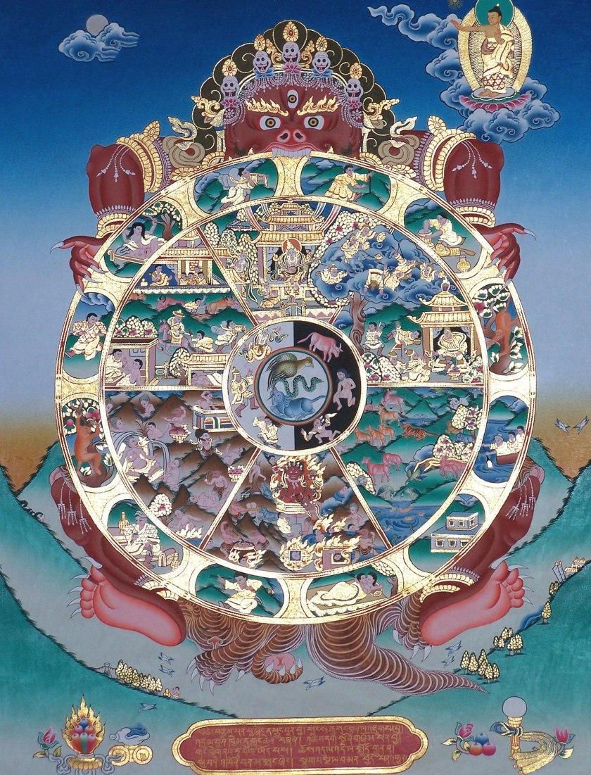 Bhavacakra Mandala
